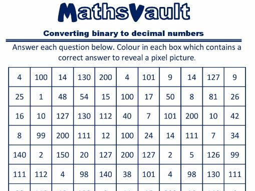 Converting from Binary to decimal numbers Pixel Puzzle Worksheet