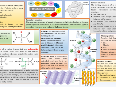 Structure of protein - AQA Chemistry