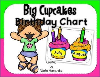 Birthday Chart By A Teachers Idea Teaching