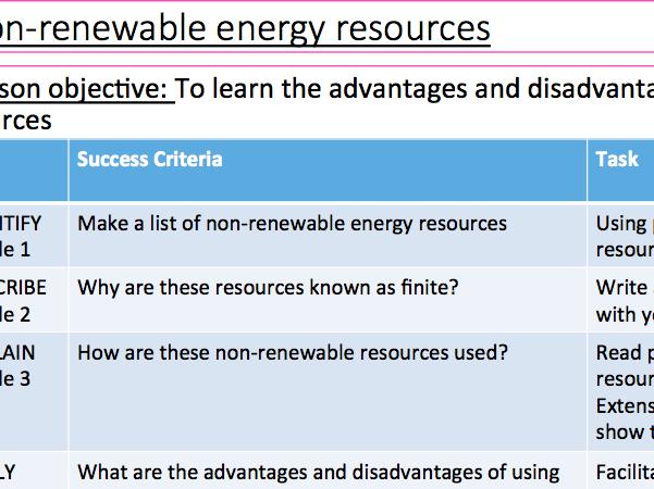 Non-Renewable Energy - Presentation, Information and Talk 4 Writing Task