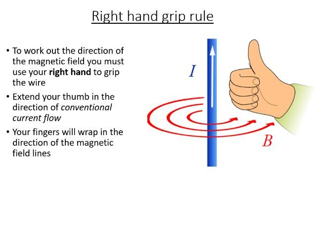 iGCSE Physics - Electromagnetism (PowerPoint)