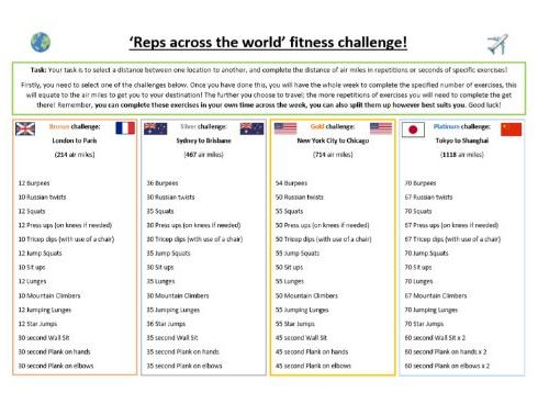 Core PE - Lockdown fitness resource - Reps across the world
