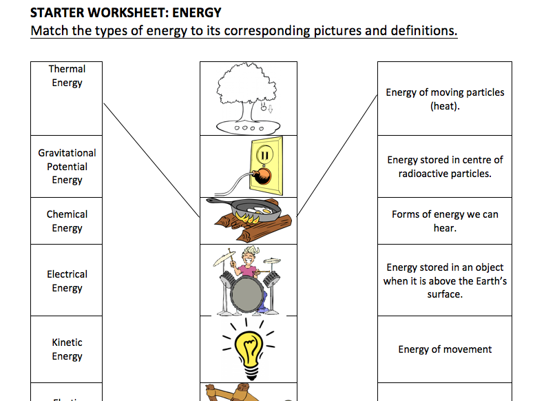 Types of energy worksheet middle school