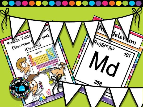 Science Posters- The Periodic Table-Striped Background