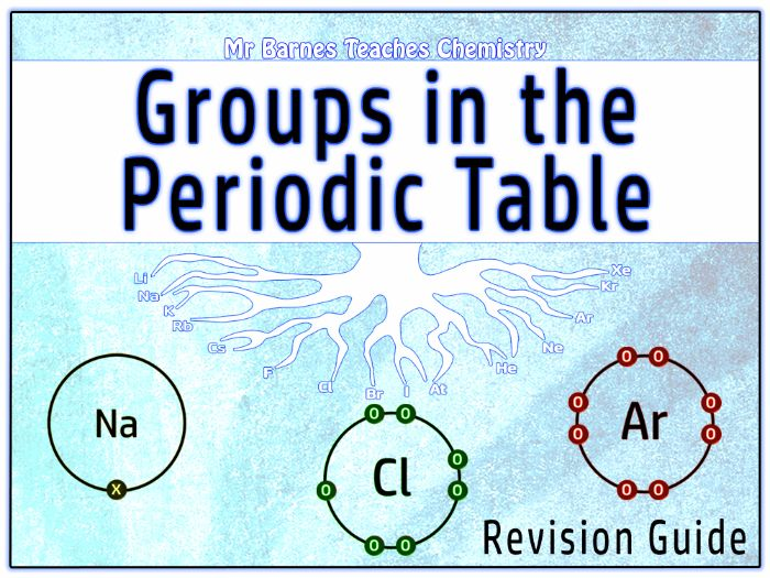 Groups in the Periodic Table Revision Guide