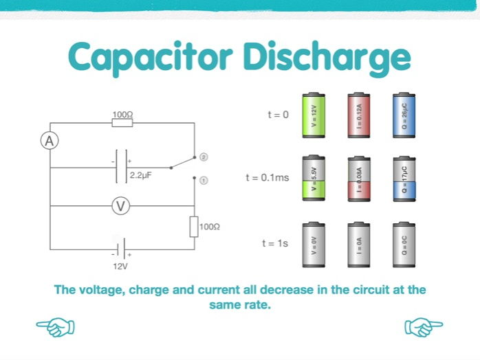 Capacitor Discharge - Powerpoint Presentation