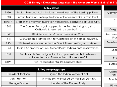 3 x Edexcel GCSE History American West USA Knowledge Organisers Unit 1 - 3