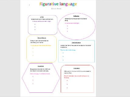 Figurative Language Cheat Sheet! For ks2, 3 & 4