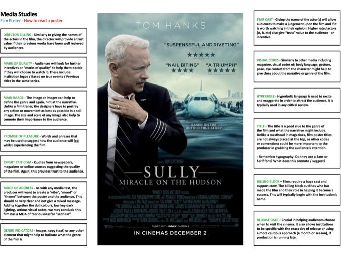 How to analyse a Film Poster Terminology Worksheet PDF A4 (Scalable)
