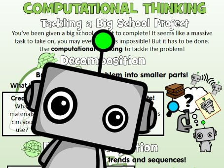 Application of Computational Thinking - Tackling School Projects