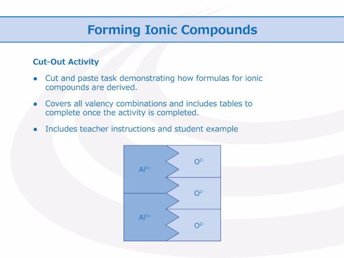 Forming Ionic Compounds Cut Out Activity By Goodscienceworksheets