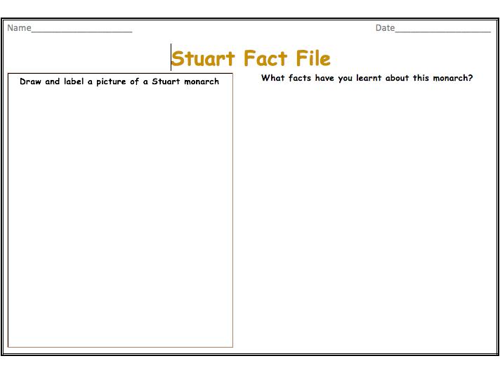 Stuart Fact File