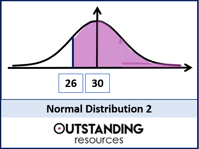 Statistics: (S1) Normal Distribution 2 - Non Standard (+ Worksheet)