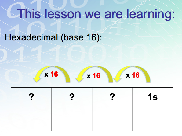 GCSE Computer Science: Data lesson 2 (Hexadecimal)