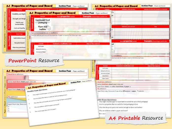 AQA GCSE DT 4.1 Properties of Paper and Board