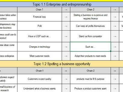 Edexcel GCSE Business (9-1)  3 mark chains scaffold/differentiation