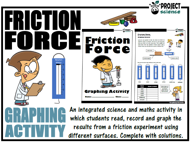 Friction Force Graphing Activity