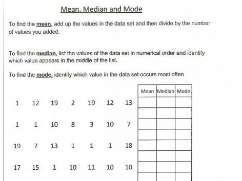 Averages Mean Median and Mode