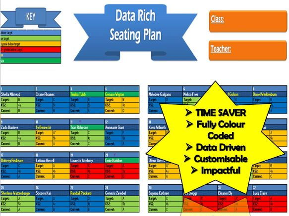Data Rich Seating Plan - Automated/Data Driven/Colour Coded/Customisable/Interactive