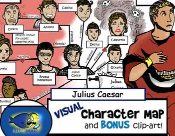 "Shakespeare's ""Julius Caesar"" Visual Character Map (With BONUS Clip-Art!)"