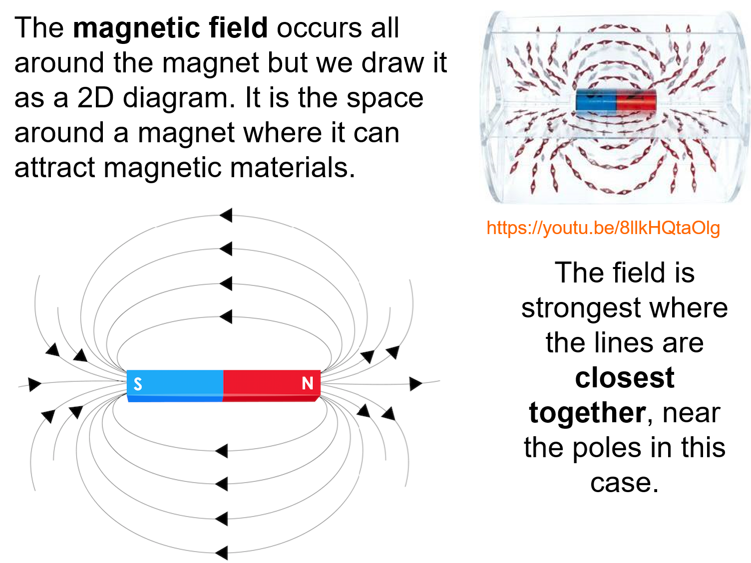 GCSE EDEXCEL 9-1 Physics Topic: Magnetism and the Motor Effect (CP10/SP12)