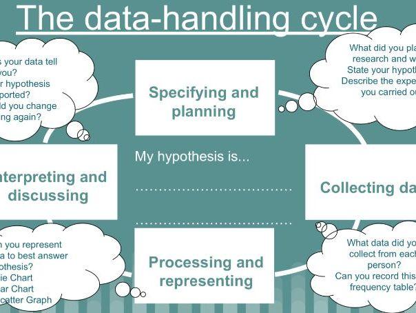 Data Handling Project Yr 7/8