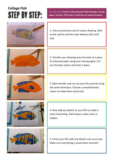 Collage Fish Step by Step Resource