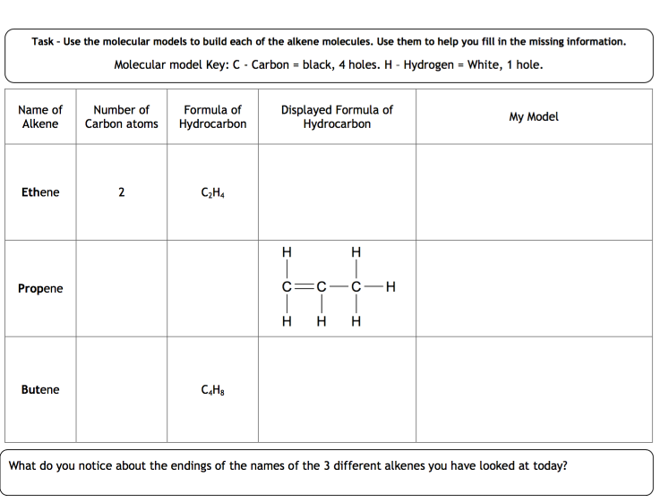 Alkenes Worksheet By Amesbee Teaching Resources