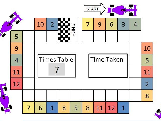 Practise sheet for timestables, divisions, rounding, addition and subtraction