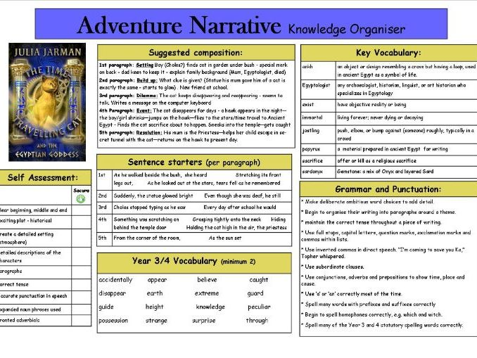 Adventure Narrative Knowledge Organiser based on The Time Travelling Cat