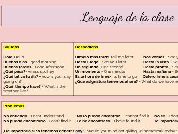 Lenguaje de la clase