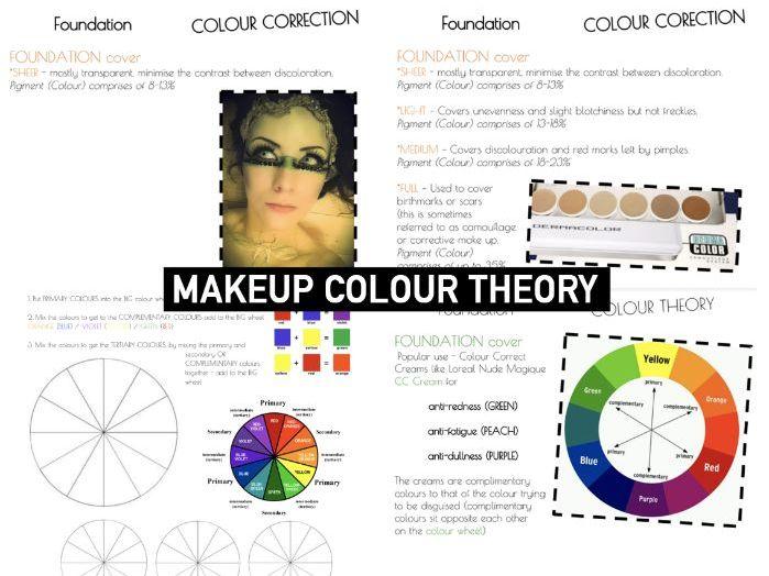 MAKEUP | Colour Theory