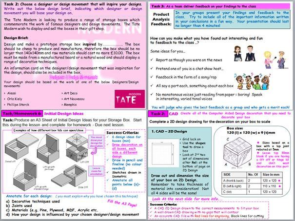 Design and Make a Wooden Box Full Project with Lesson PowerPoints Resistant Materials/Product Design