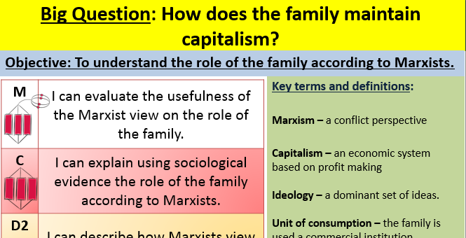 Marxism and the family lesson