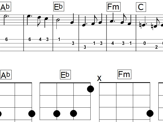 Greensleeves for ukuleles (instrumental)