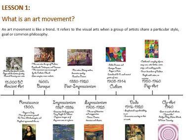 The Renaissance | Classwork | Activity | Assessment