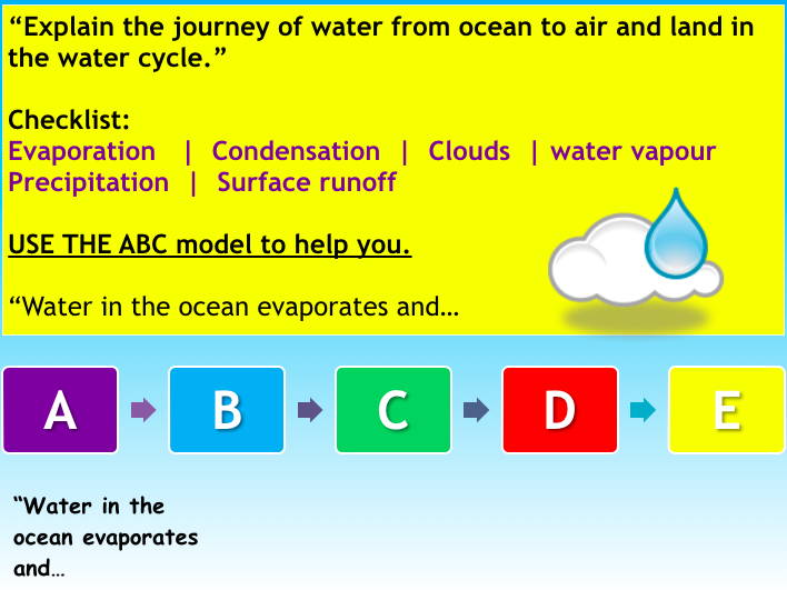 Year 7 Geography, Weather. Lesson 3: The water cycle