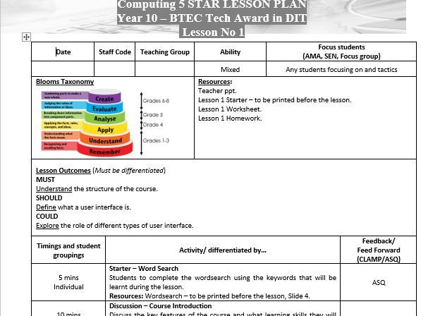 BTEC Tech Award in Digital Information Technology Component 1 Learning Aim A Resources