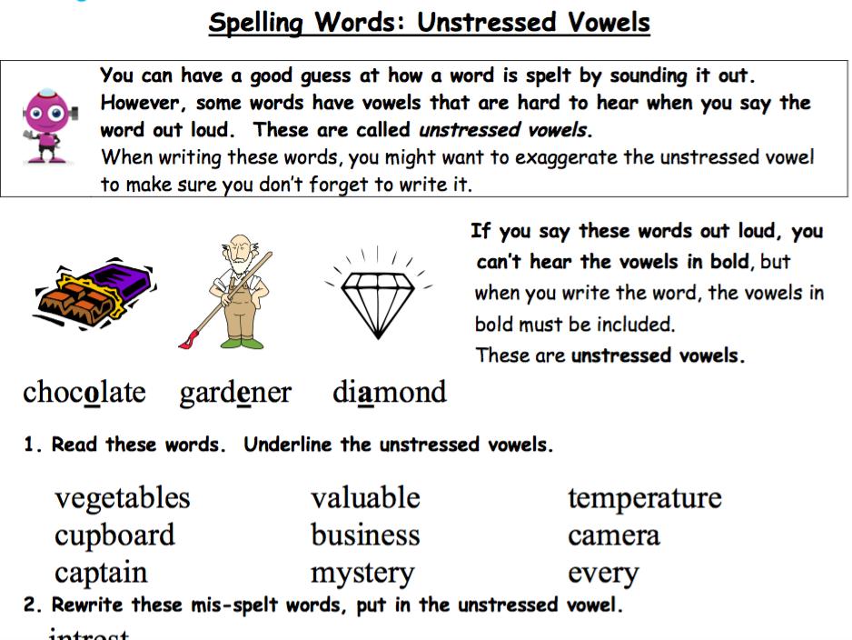 Spelling Strategies - Unstressed Vowels