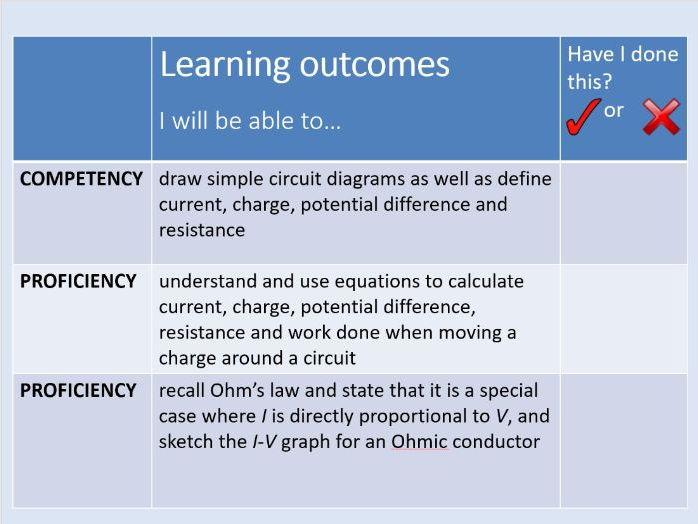 New AQA AS Physics Unit 5 Electricity - 5.1.1 Basics of electricity