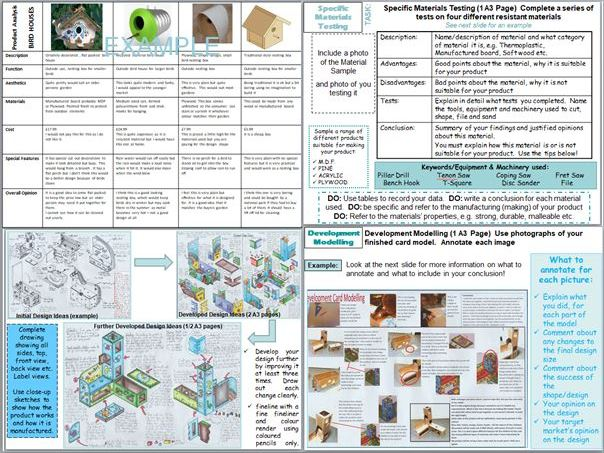 GCSE full PROJECT set of  25 PowerPoints/Worksheets & Exemplars for A* Folder/ Portfolio of Evidence