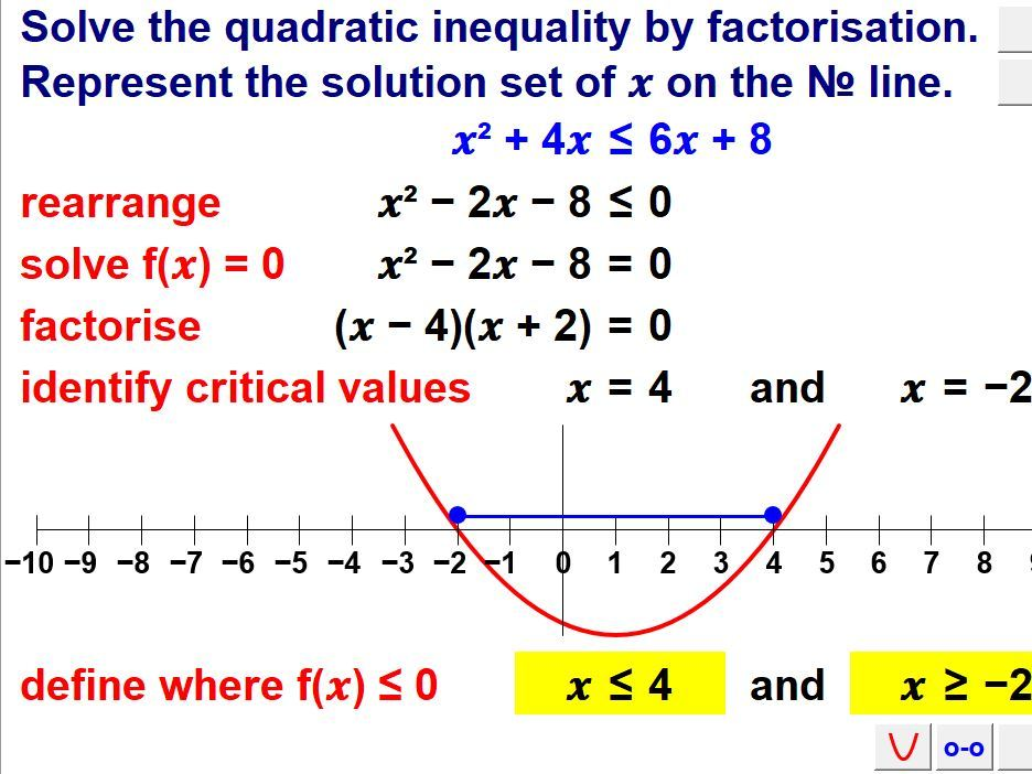 Inequality Symbols, Variables & Number Lines