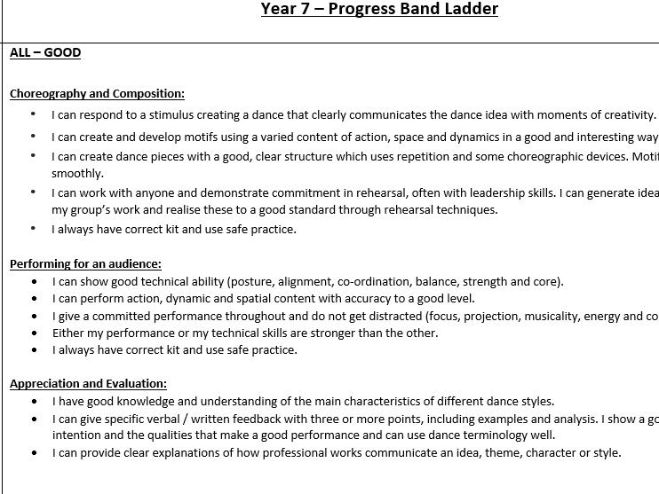 KS3 progress bands New using GCSE key words
