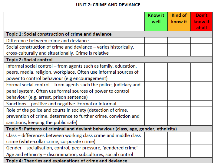 GCSE Sociology (Eduqas) - Revision Checklist (Paper 2)