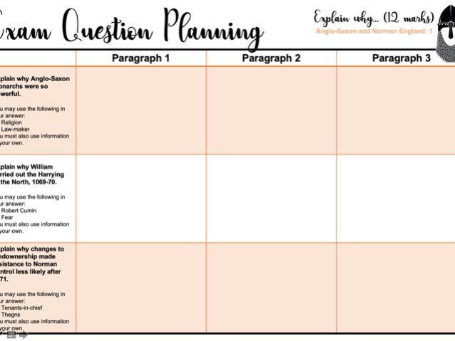 Exam Question Planning Sheets: Explain why... Anglo-Saxon and Norman England