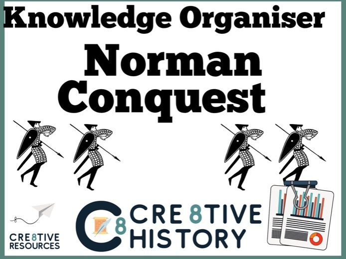 Norman Conquest Knowledge Organise