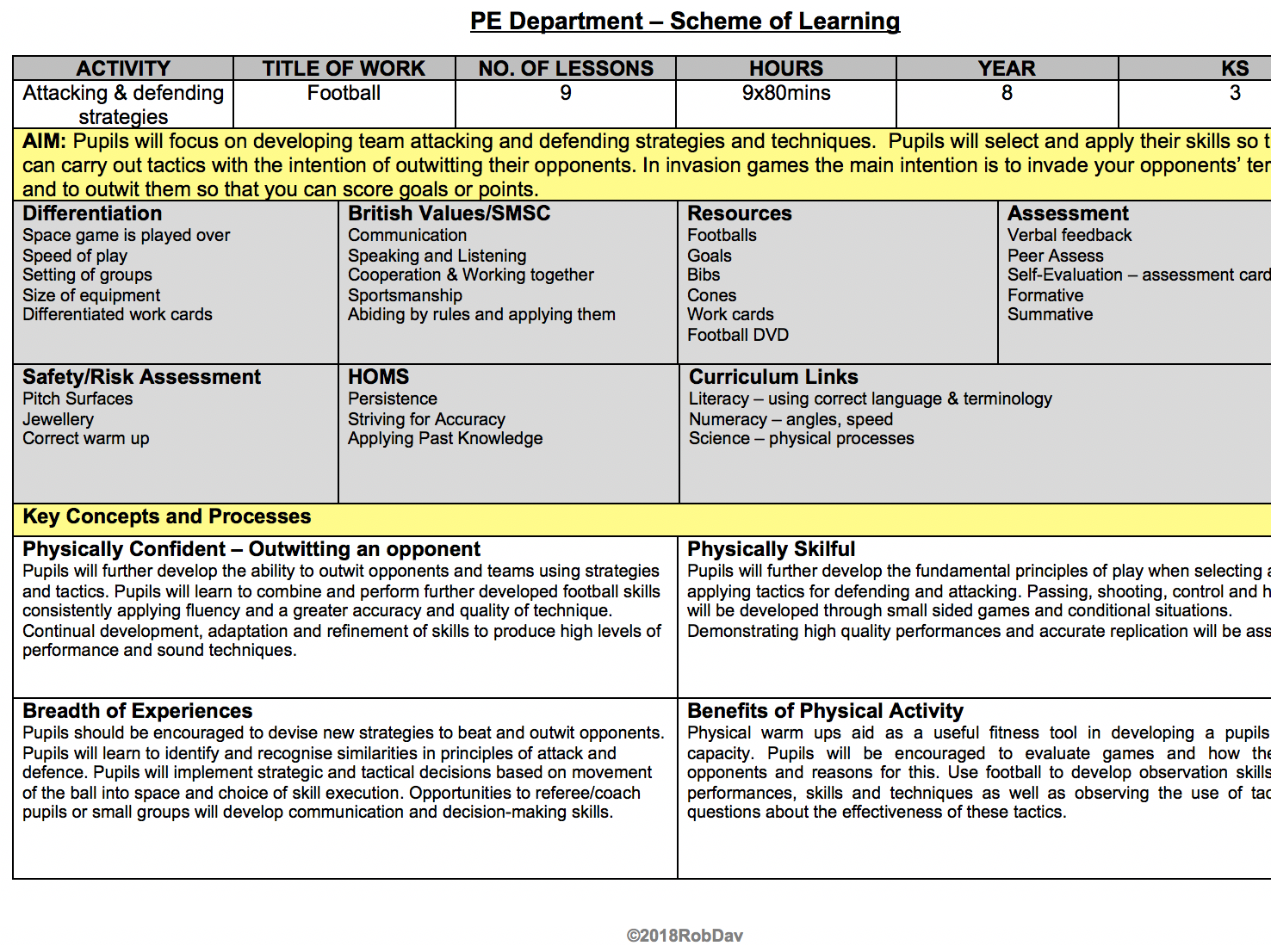 Core PE - Football - KS3 Schemes of Work & 25 x Lesson Plan Outlines