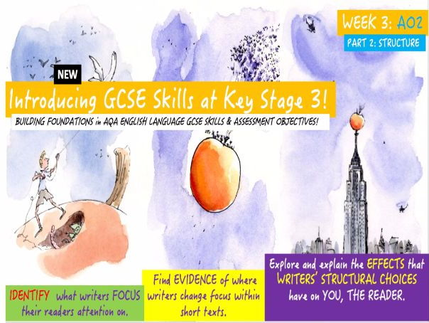 Building Foundations at Key Stage 3 in NEW English GCSE Skills 4 x WEEK BUNDLE, AO1, AO2 & AO3!