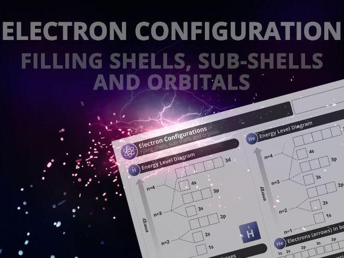 Electron Configurations - Filling shells, sub-shells and orbitals