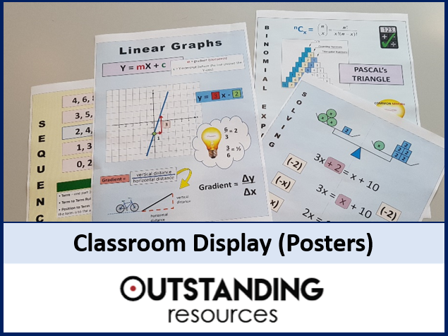 Maths Classroom Display - Linear Graphs, Sequences, Solving Equations, Binomial (4 Algebra Posters)